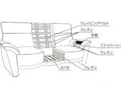 内部構造図